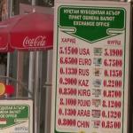Золотовалютные резервы Таджикистана выросли на 37%