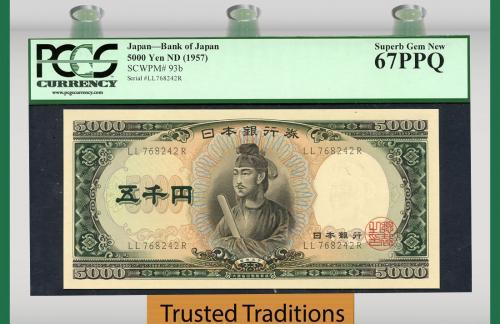 Выгодный курс Японской йены