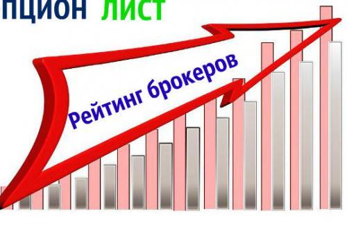 Обзор лучших брокеров России
