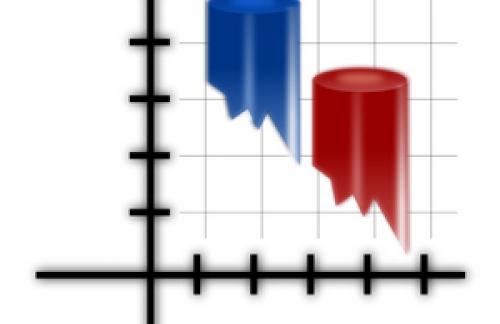Стратегия нашего фондового рынка (1 часть)