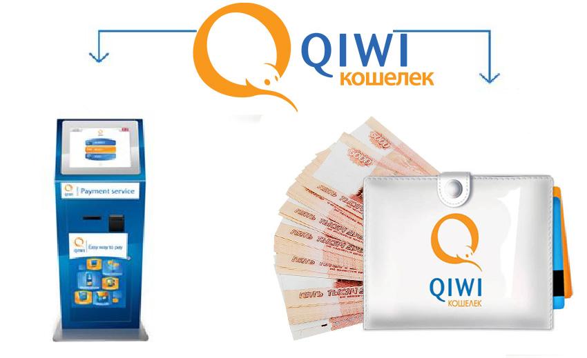 Онлайн заявка на кредит ренессанс банк москва