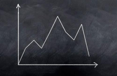 Годовая инфляция в России опустилась ниже 16%