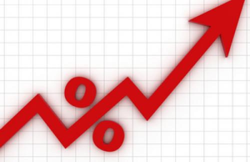 Стоимость акций HP (динамика цен)