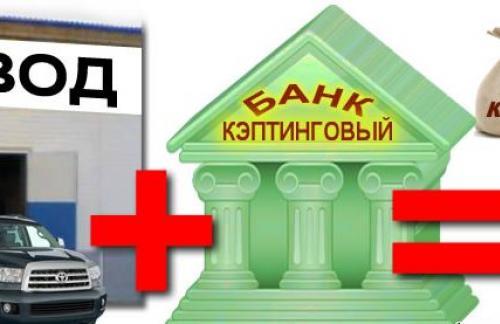 Кредитование в кэптивных банках